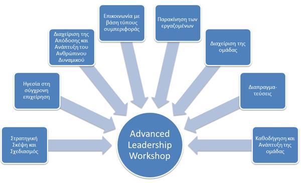advanced_leadership_workshop_2
