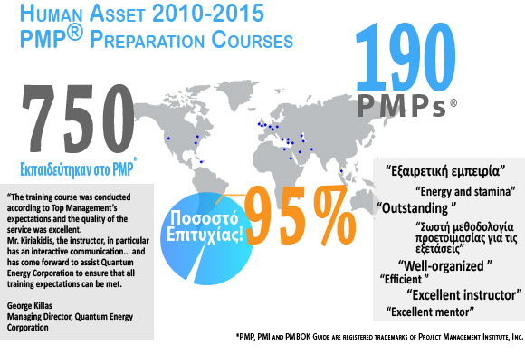 PMP Infographic